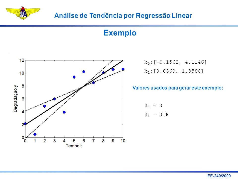 Exemplo b0:[-0.1562, 4.1146] b1:[0.6369, 1.3588] b0 = 3 b1 = 0.8